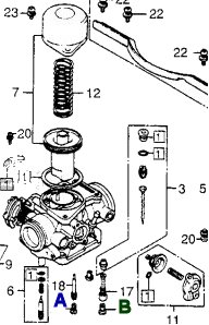 Honda CX500 carburetor Jets